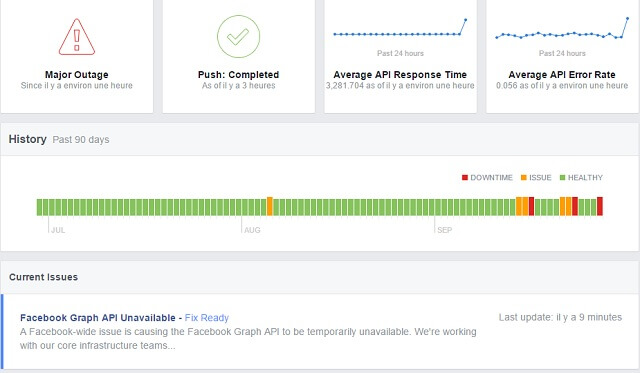 bug facebook, graph api