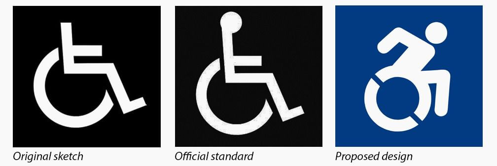 évolution du symbole international d'accessibilité, handicap