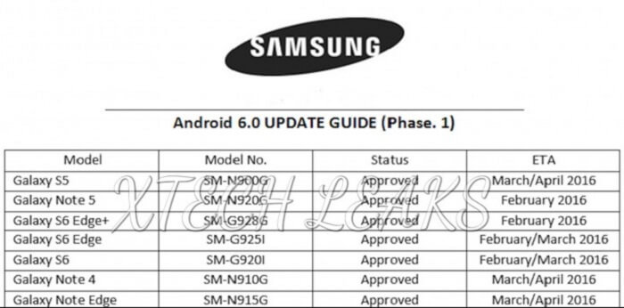 Samsung, Android 6.0 Marshmallow, calendrier